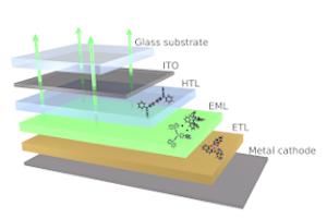 P10: Organic Semiconductors