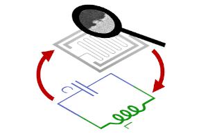 P12: Superconducting Circuit Components